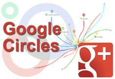 300 Google plus circles to your G plus profile