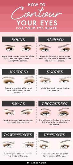 Eye Makeup Cheat Sheets That Everyone Will Wish They Had Years Ago - How To Contour Your Eyes for Your Eye Shape - These Eye Make Up Beauty Hacks And Shortcuts Are The Perfect Step By Step Tutorials That We All Wish We Had Back When We Were Younger. Using These Charts And Cheats Will Save You Tons Of Time Getting That Perfect Winged Eyeliner Or Cat Eye Look. Stop Trying to Re-invent The Wheel For Your Eyelids, Eyeliner, and Brows. The Experts Have Already Figured Out Simple And Easy Ways To…
