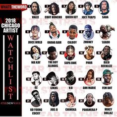 From the desk of my homies over at @whatsthewordtv: a list of artist to watch out for in 2018  #TheNewWave  #Chicago what y'all think?Did he get it right? Who is missing? #ONEChicagao : : : #hiphop #rnb #music #chicago #art #culture #artist #2018 #rapper #rap #newyork #nyc #cali #la #vegas #miami #complex #atlanta #atl #media #news #newmusic #revolttv #photo #film