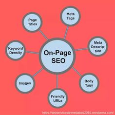 Technology : 7 effective on-page SEO technique