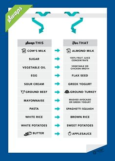 Health And Fitness On Pinterest Detox Baths Eating