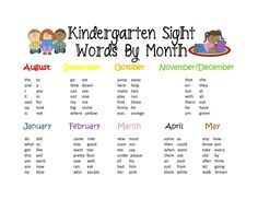 kindergarten sight words by month. Why wait for kindergarten? i may start this in preschool. Kindergarten Sight Words List, Kindergarten Readiness, Homeschool Kindergarten, Preschool Learning, Kids Learning, Learning Activities, Homeschooling, List Of Sight Words, Sight Words For Preschool