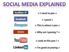 Social Media easily explained