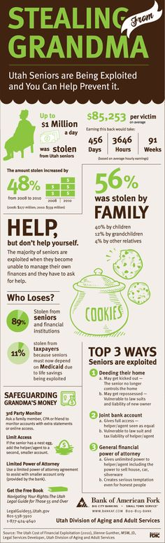 Is your grandma one of the seniors losing their life savings due to financial exploitation? The stats are from Utah, but this is happening everywhere. Learn more about the problem of financial abuse and steps you can take in your own family to prevent it.