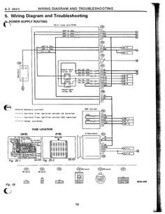 craftsman riding mower electrical diagram wiring diagram TBI Injector Wiring Diagram