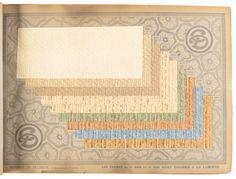 Tarif Album 1937-1938 - Price Estimate: $3000 - $5000 Wallpaper Stencil, Wallpaper Samples, Old Paper, Auction, Album, Rugs, Home Decor, Farmhouse Rugs, Decoration Home