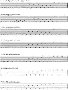 Guitar Scales Tabs | ... or go on to guitar scales . Check out Learn and Master Guitar