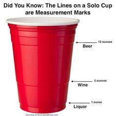 That explains a lot I was using the wine line for liquor...