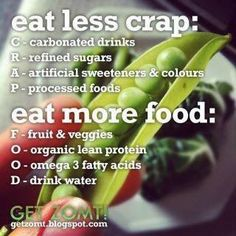 healthy eating quotes - Bing Images
