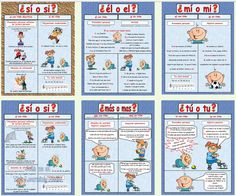 JUNE  Tilde diacrítica en monosílabos Los miembros tienen acceso a todos los carteles