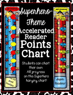 Superhero Theme-Accelerated Reader Points (AR) Hanging Chart from Mrs. R's Sweet Creation Station on TeachersNotebook.com (30 pages)