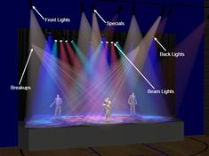 Jands - Getting the Lighting Right For A School's Multi-Purpose Hall