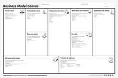 Lienzo traducido del Business_Model_Canvas