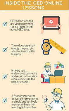 Curious what's inside our GED lessons? Here's an infographic to help you out.  Visit our website to learn more!  #Study #Guide #TestPrepToolkit #GEDStudy #GEDPracticeTest #OnlineClasses