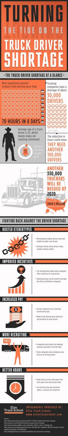105 Best The Company Truck Driver images in 2019 | Trucks