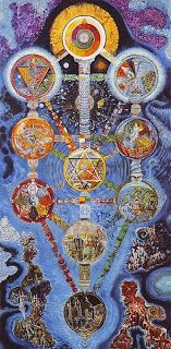 Warrior Of Light: The Fall Of Man : An Interpretation From The Kabbalistic Tree Of Life.
