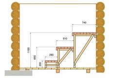 Sauna Steam Room, Sauna Room, Mobile Sauna, Diy Sauna, Piscina Spa, Building A Sauna, Sauna House, Portable Sauna, Outdoor Sauna