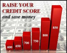 Fowler and Fowler has been a leader in the credit repair industry for over a decade. Here you can find highly experienced Credit Repair Specialist who can solve your bad credit issue and assist you as per your requirements. http://www.fowlerandfowler.net/Fowler_Why_Us.htm