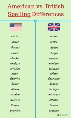 and British English: What Are The Differences? American and British English: What Are The Differences? – ESL BuzzAmerican and British English: What Are The Differences? Teaching English Grammar, English Writing Skills, English Language Learning, English Lessons, English Spelling, British Spelling, German Language, British Slang Words, French Lessons