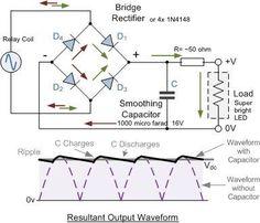 General Electric power transformer nameplate (50 MVA