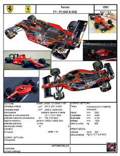 1991 Ferrari F1-91(642&643)