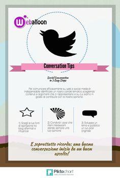 Weballoon Conversation Tips