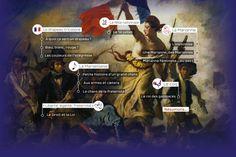 La Marseillaise, le drapeau tricolore, la Marianne, le coq ou encore la devise « Liberté, égalité fraternité », découvrez les emblèmes de la République française. Un focus TV5MONDE