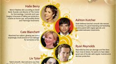 Hollywood Celebs With Great Skin