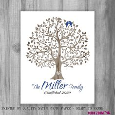 MOTHER S DAY Gift Personalized Mom Gift How God Created Mom Poem