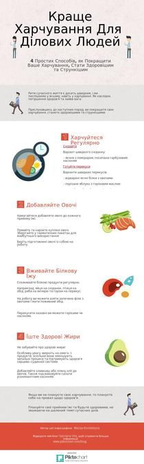 UKR. Better Nutrition For Busy People.   Piktochart Infographic Editor