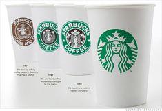 Starbucks hot beverage cup design evolution