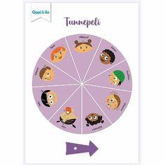 Feelings Wheel, Chart, Teaching, Nursing, Kids, Young Children, Boys, Children, Education