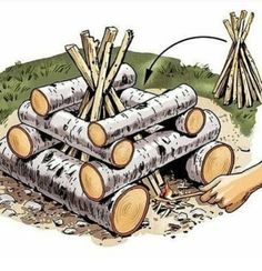 Best bushcraft tips that all wilderness fanatics will definitely wish to know today. This is basics for bushcraft survival and will protect your life. Bushcraft Camping, Bushcraft Skills, Camping Survival, Outdoor Survival, Survival Prepping, Survival Skills, Survival Gear, Outdoor Camping, Camping Hacks