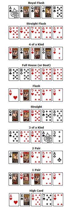 Ranking układów w pokerze - poker24.pl
