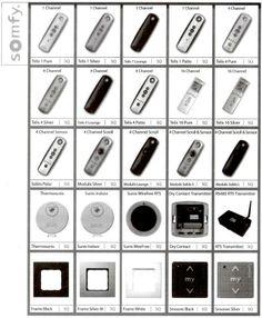 Somfy 12v Dc Volt Reloadable Battery Tube Wand On Sale