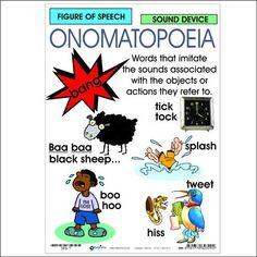 Figure of Speech: Onomatopoeia Teaching English Grammar, English Grammar Worksheets, English Writing Skills, English Language Learning, English Lessons, English Vocabulary, Learn English Words, English Study, Afrikaans Language