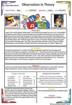 Early Childhood Program, Early Childhood Activities, Childhood Education, Eylf Learning Outcomes, Learning Resources, Preschool Learning, Early Learning, Teaching Kindergarten, Preschool Ideas