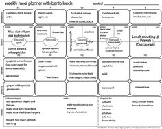 Downloadable weekly meal planer using Bento principles (I've been looking for a good menu planner for a long time!) The planner is also downloadable in German, Portuguese, French, Norwegian and Hungarian.
