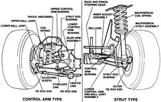 Tractor Ignition Switch    Wiring       Diagram      See how simple it lookswhen you strip all the other