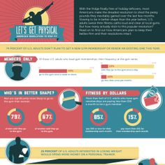 Infographics - Let's Get Physical: America's Resolution To Stay Fit