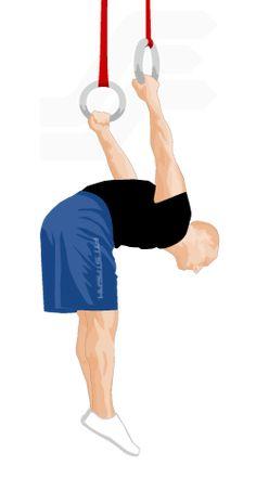 Skin the Cat Exercise Tutorial - Bodyweight Exercises - Fitstream