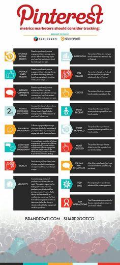 Pinterest metrics marketers should consider tracking. By Branderati & Shareroot