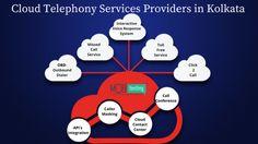 Cloud Telephony Service Providers in Kolkata