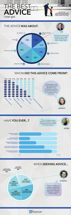 LinkedIn Influencers Share the Best Advice They Ever Got. #infographic #LinkedIn #career #people #socialmedia