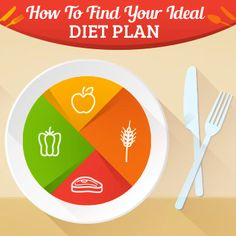 Dieting doesn't have to be a struggle. These tips will help you find your ideal meal plan and achieve your goal.