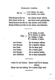 He pukapuka whakaako ki te reo Pakeha Maori Words, Matou, Primary Teaching, Classroom Language, This Book, Education, Learning, Books, Culture