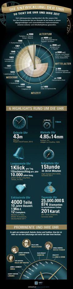 infografik uhr