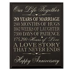 20th Wedding Anniversary Wall Plaque Gifts for Couple 20th Anniversary Gifts for Her20th Wedding Anniversary Gifts for Him Special Dates to Remember 12 W X 15 H By Dayspring Milestones Black >>> Visit the image link more details.