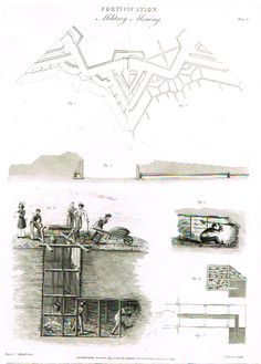 Mining a Fortification Star Fort, Military Engineering, Royal Engineers, Today In History, Fortification, 7 Days To Die, Architecture, Dungeons And Dragons, Fine Art Prints