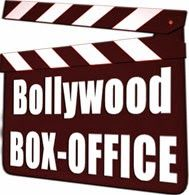 Top 10 Bollywood (Highest Grossing) Movies of 2015 at Box Office Collection